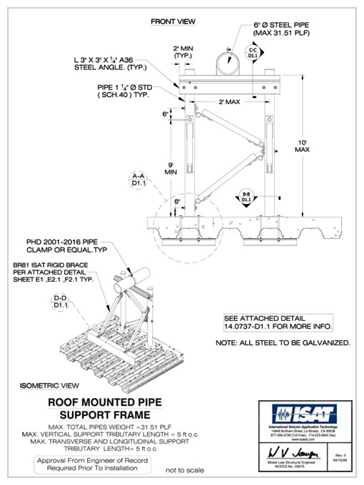 Roof Mounted Seismic Supports